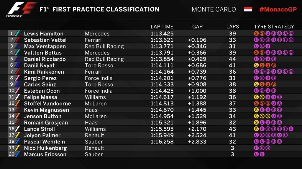 Gran Premio de Mónaco 2017 14957054462186