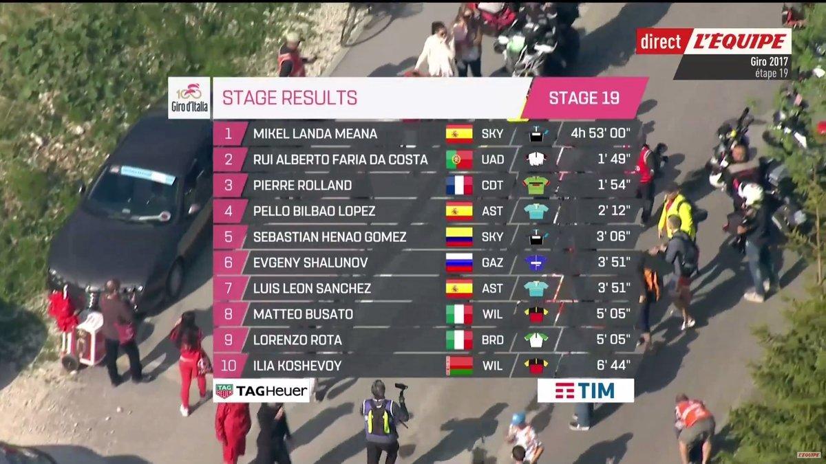 Giro de Italia 2017 - Página 3 14958114392633