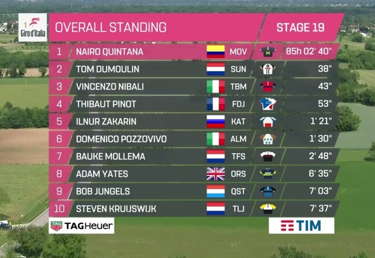 Giro de Italia 2017 - Página 3 14958117195061