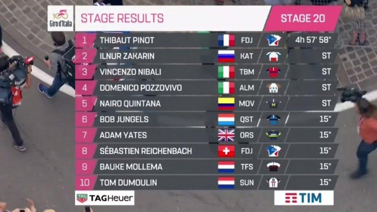 Giro de Italia 2017 - Página 3 14958979823198