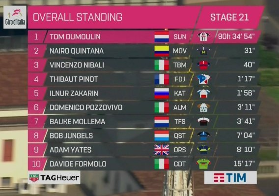 Giro de Italia 2017 - Página 3 14959860856540