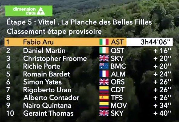 Tour de Francia 2017 - Página 2 14992673888419