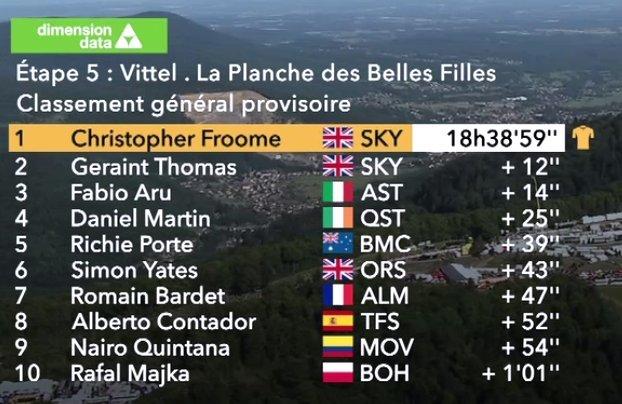 Tour de Francia 2017 - Página 2 14992675734605