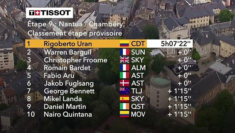 Tour de Francia 2017 - Página 3 14996132570551