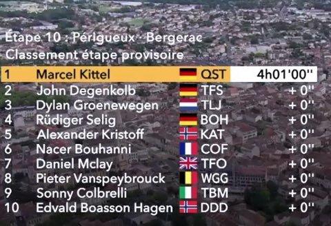 Tour de Francia 2017 - Página 3 14997871954004
