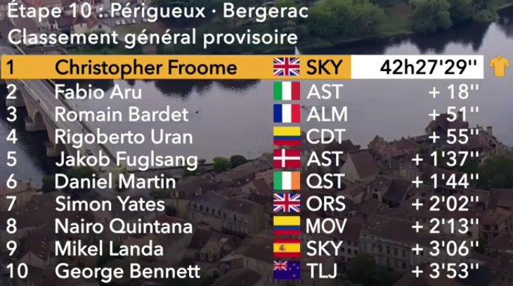 Tour de Francia 2017 - Página 3 14997872464049