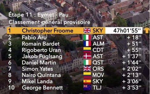 Tour de Francia 2017 - Página 3 14998745859557