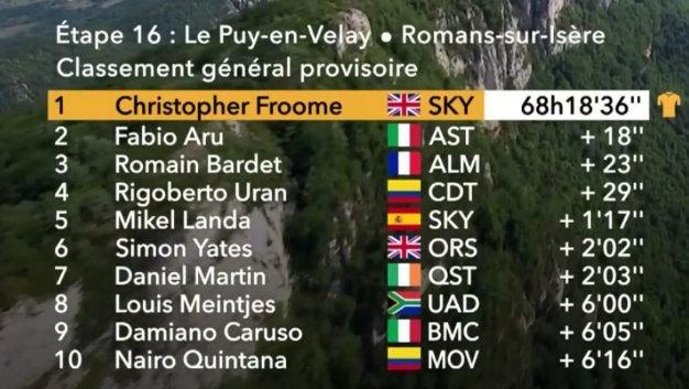 Tour de Francia 2017 - Página 3 15003925837894
