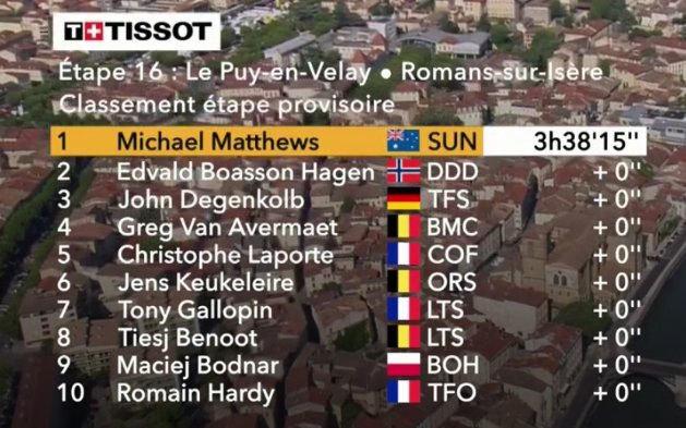 Tour de Francia 2017 - Página 3 15003925839159