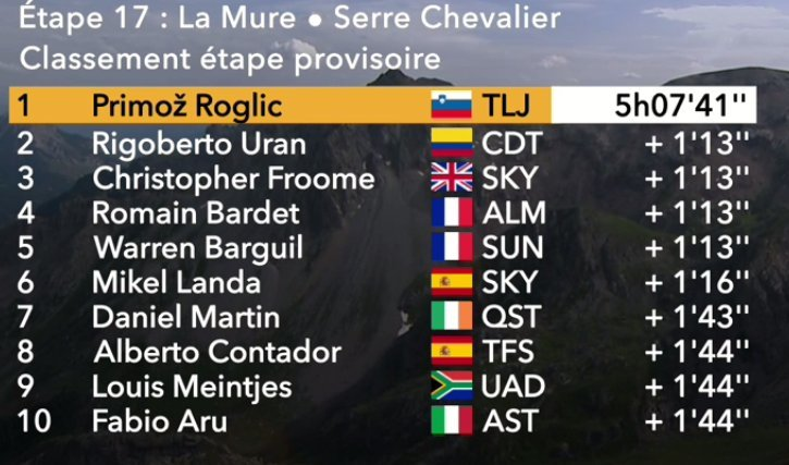 Tour de Francia 2017 - Página 3 15004782441894