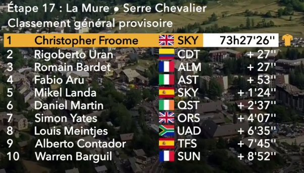 Tour de Francia 2017 - Página 3 15004786365699