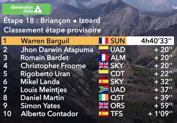 Tour de Francia 2017 - Página 4 15005652354919