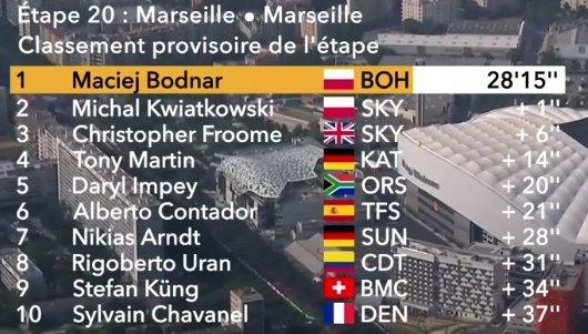 Tour de Francia 2017 - Página 4 15007382118437
