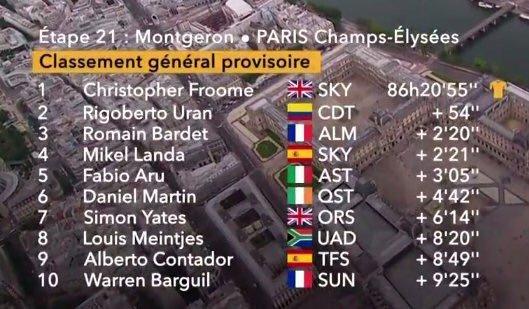 Tour de Francia 2017 - Página 2 15008310064680
