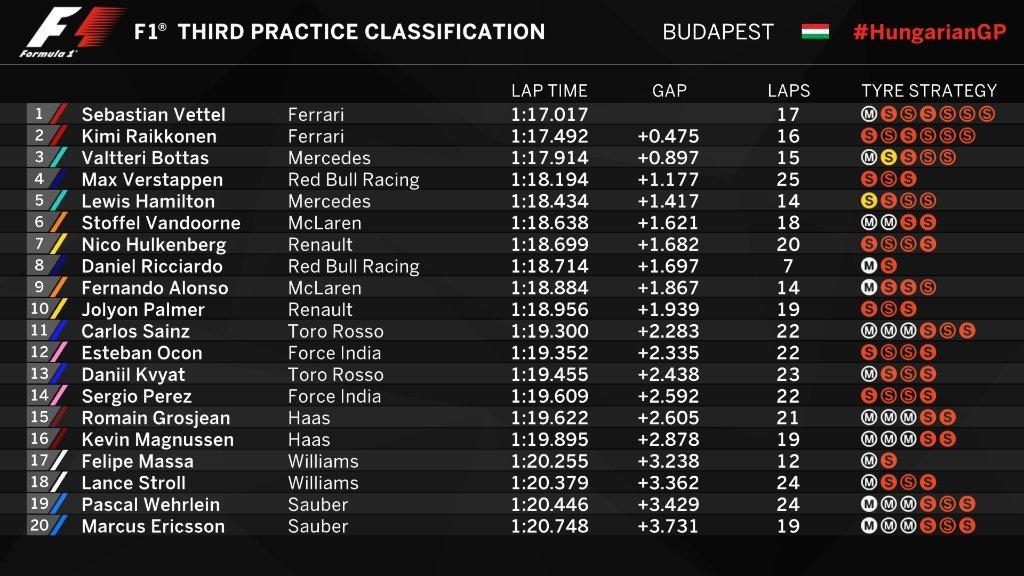 Gran Premio de Hungría 2017 - Página 2 15013228302562