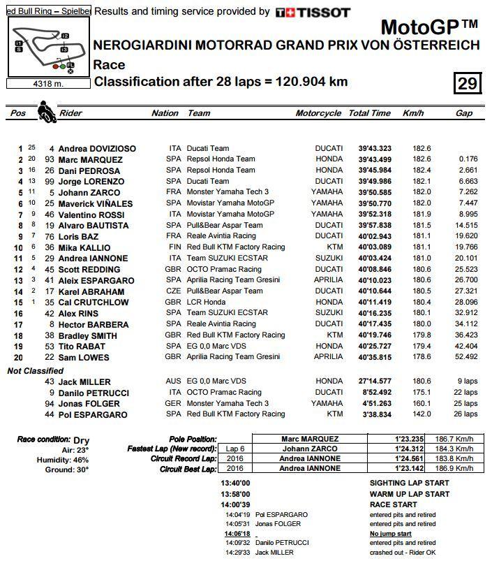 Moto GP 2017 - Página 4 15026286184106