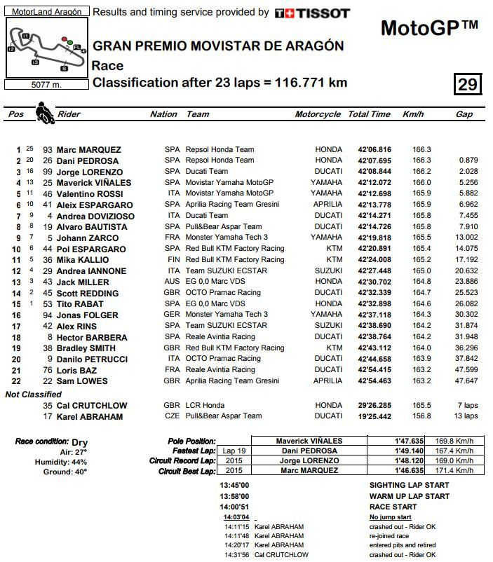 Moto GP 2017 - Página 4 15062578782194