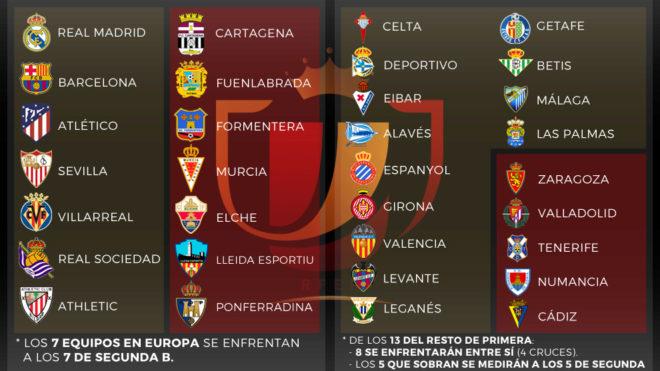 Copa de SM el Rey 2018-2019 - Página 2 15065278709307
