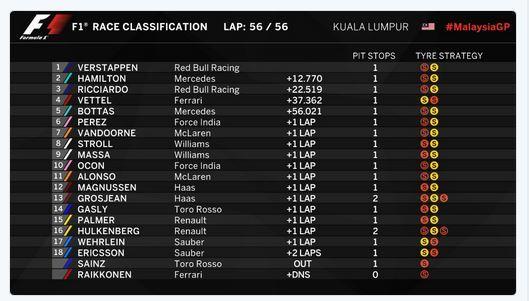 Gran Premio de Malasia 2017 - Página 2 15068477536443