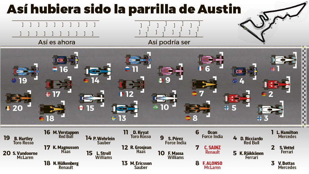 Formula 1 - 2017 / F2 Series - Página 14 15088600754855