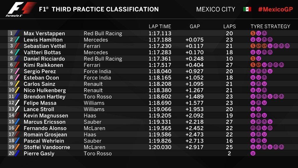Gran Premio de México 2017 15092074163666