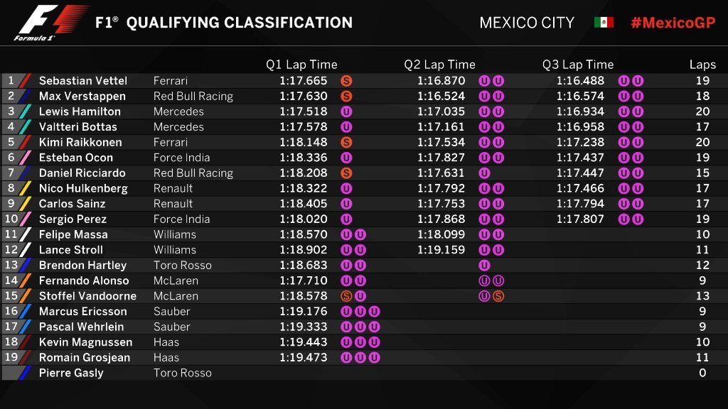 Gran Premio de México 2017 15092179005317