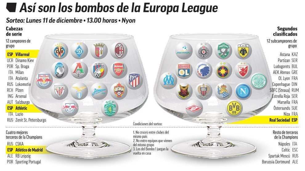 [HILO ÚNICO] UEFA Europa League 2017-18 15126851706108