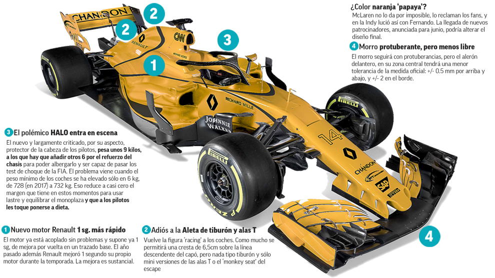 Formula 1 - 2017 / F2 Series - Página 15 15143232526314