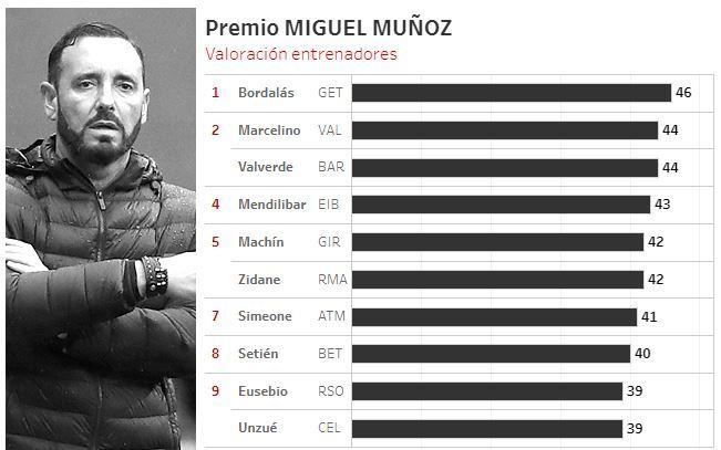 Partidos Temporada 2017 - 2018 - Página 2 15198969833467
