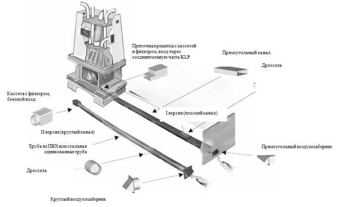 Превращаем камин в полноценный источник тепла для всего дома Original_schemat3__econet_ru