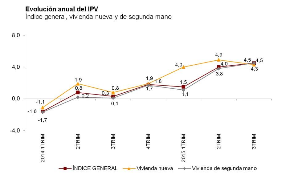 Realidades de la vivienda en el capitalismo español. Luchas contra los desahucios de viviendas. Inversiones y mercado inmobiliario - Página 15 1449739530_214878_1449741694_sumario_grande