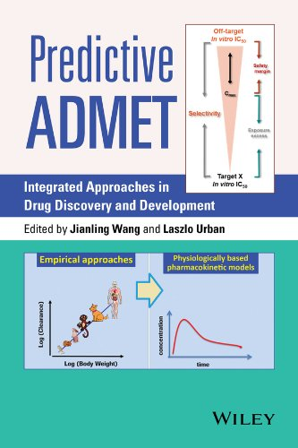 Predictive ADMET: Integrated Approaches in Drug Discovery and Development  5171UUI4haL
