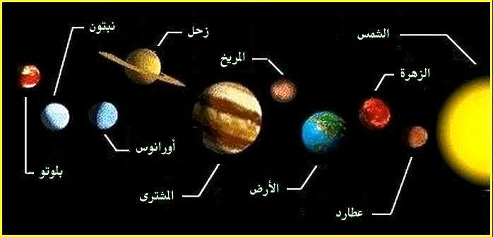 نـــــــــــــــادي العلوم Solar-system