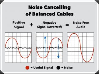 Regeneradores de corriente o mega filtros Balanced-cable-noise-cancelling-e1417650293996