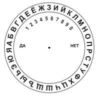 Таблицы для работы с маятником Spirit_doska
