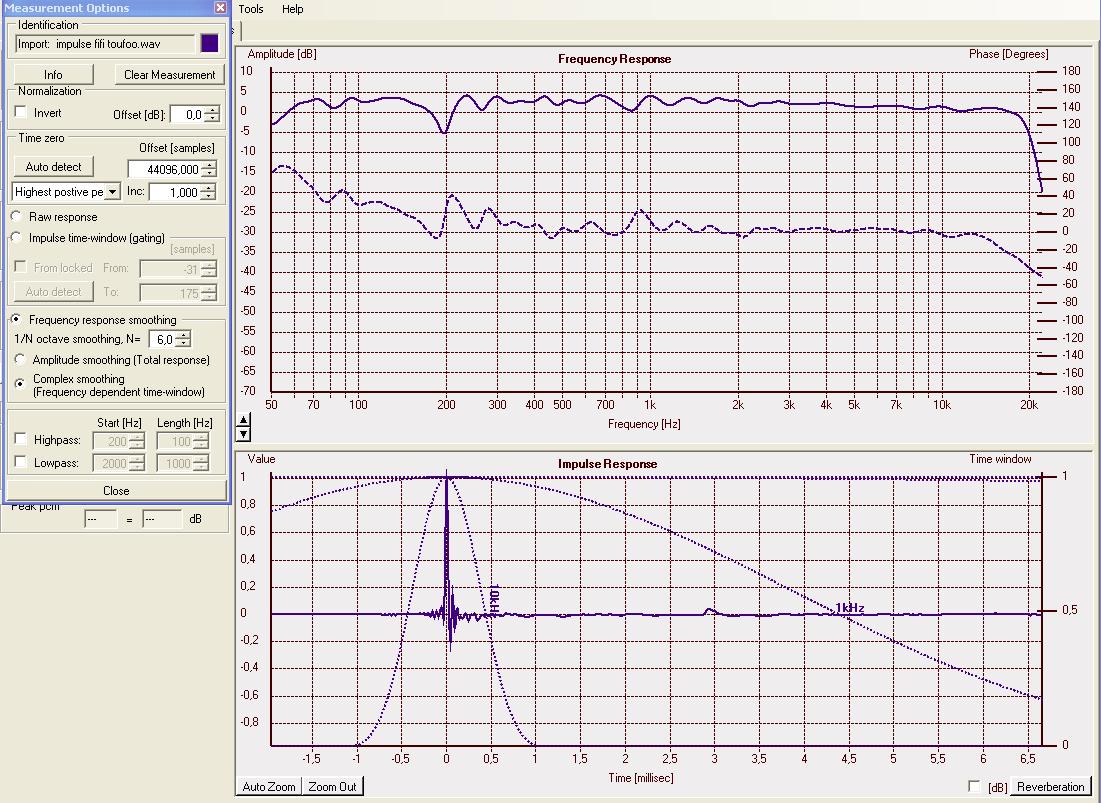 correction de la distorsion de phase par convolution 3CHq8wnWZ2Cc7nYzhAT29KsVn_A