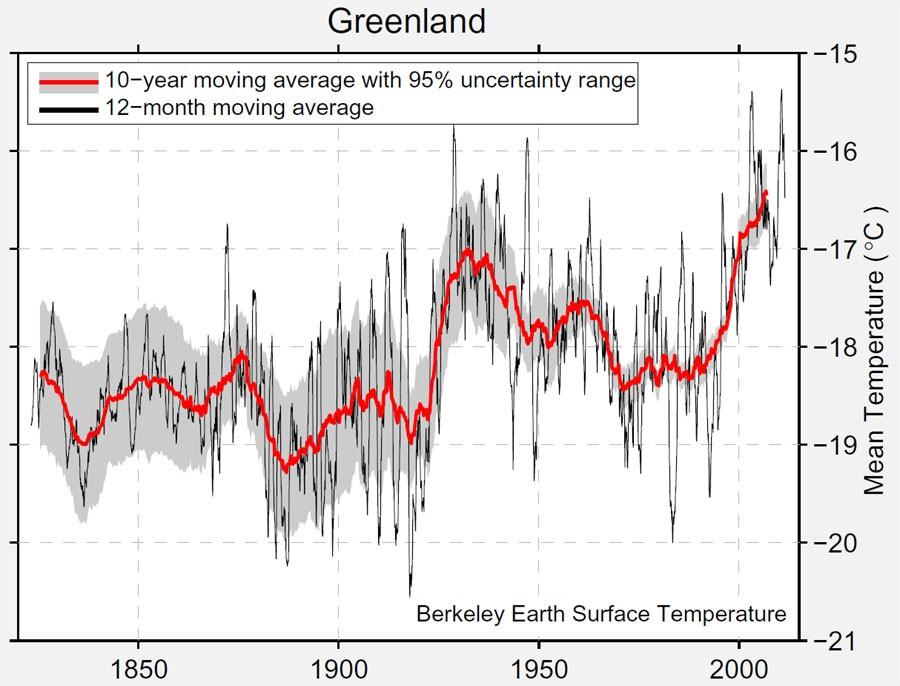 Vidéo - Réchauffement climatique grosse mite ou raelité ? (1) - Page 39 Bke3UY89q_74WDUmqJ6pTwpeYmU