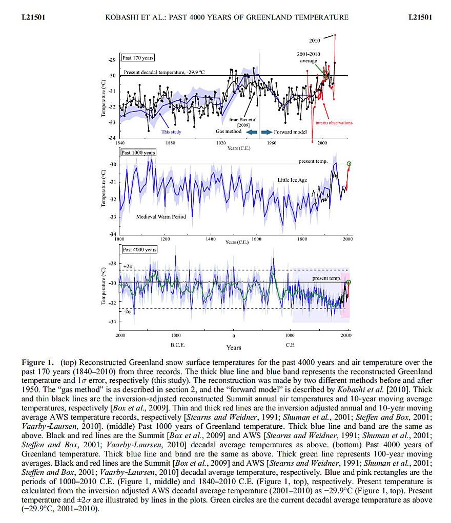 Vidéo - Réchauffement climatique grosse mite ou raelité ? (1) - Page 39 Kuglo9PcqUhnaBrLLYB-PCtBnIE