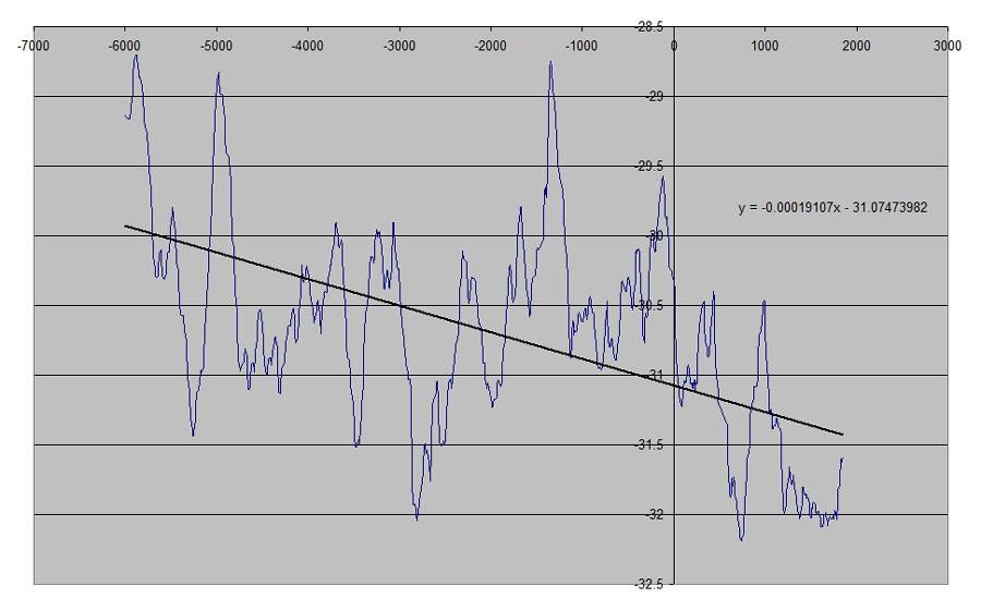Vidéo - Réchauffement climatique grosse mite ou raelité ? (1) - Page 39 MunSpqU8o3wYX_nJvr3Ctus4BXI