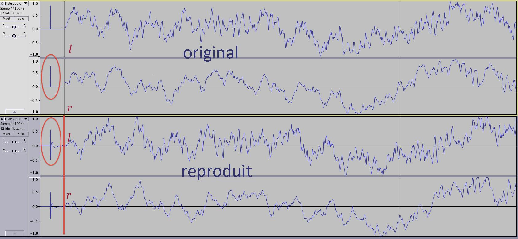 correction de la distorsion de phase par convolution A_xexhxQOvOpTPhfl6x0Sjg73x4