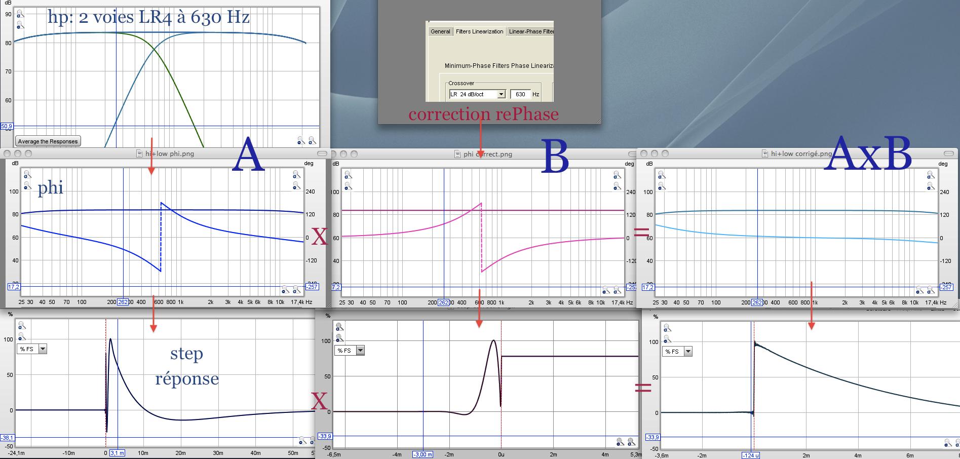 correction de la distorsion de phase par convolution FUg8v41k73CtXUPEbeWBFGSevuI