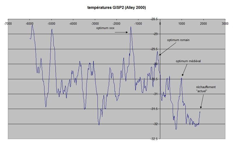 Vidéo - Réchauffement climatique grosse mite ou raelité ? (1) - Page 39 M8XaQjKuvU88QdQWY6W1ADx5pU4