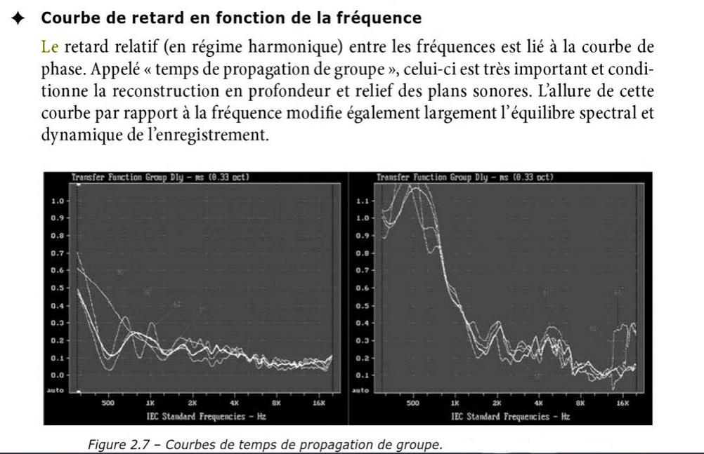 correction de la distorsion de phase par convolution Z8xGA0IZq9g44hHDNH8bOIONj6Q
