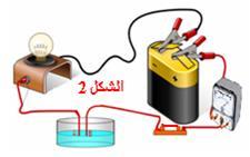 دروس ميدان  المادة وتحولاتها  4am1-16-2