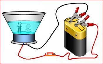 دروس ميدان  المادة وتحولاتها  4am1-18-2