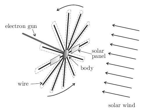 Le voilier solaire protonique EST Cube-1 Esail_basic