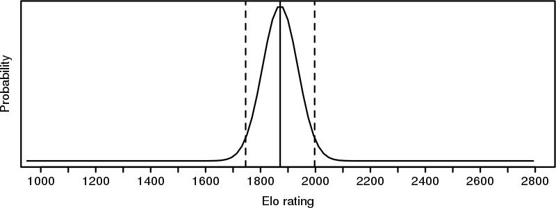 ELO Meter ... ELO Meter Feedback_example