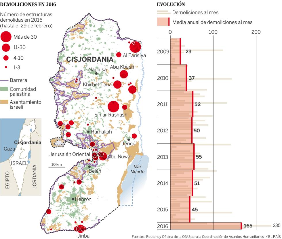 Palestina: Violencia ejercida por Israel en la ocupación. Respuestas y acciones militares palestinas. - Página 12 1460400611_411168_1460400632_noticia_normal