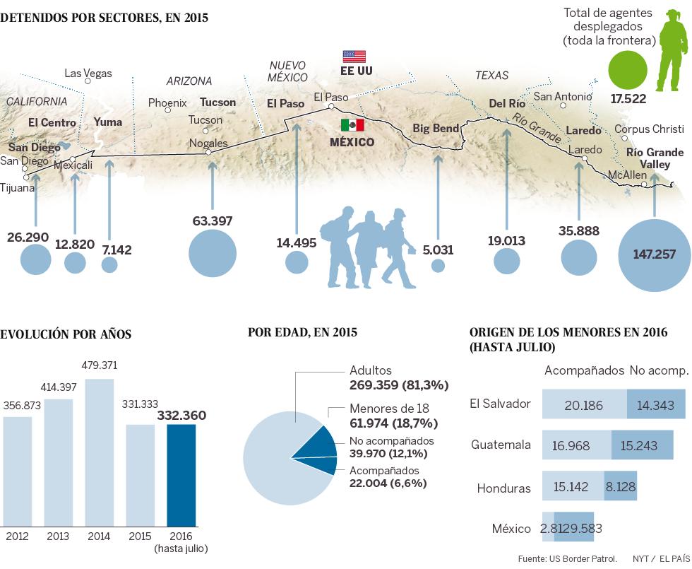 Más trabajadoras y trabajadores migrantes en Latinoamérica - Página 2 1471884053_883681_1471891404_noticia_normal