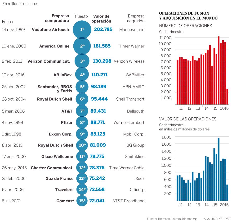 Concentración de capitales: Red capitalista que controla el mundo. - Página 2 Multinacionales_3_980